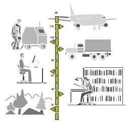Common noise levels in decibels